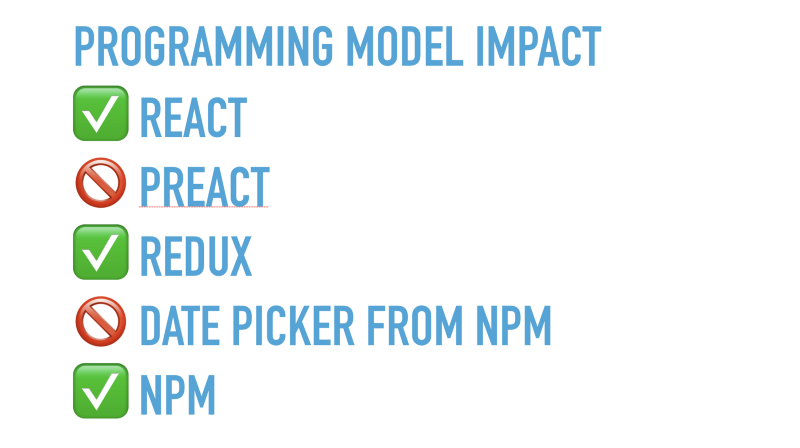 Slide text: Programming model impact examples: React, Preact, Redux, Date picker from npm, npm